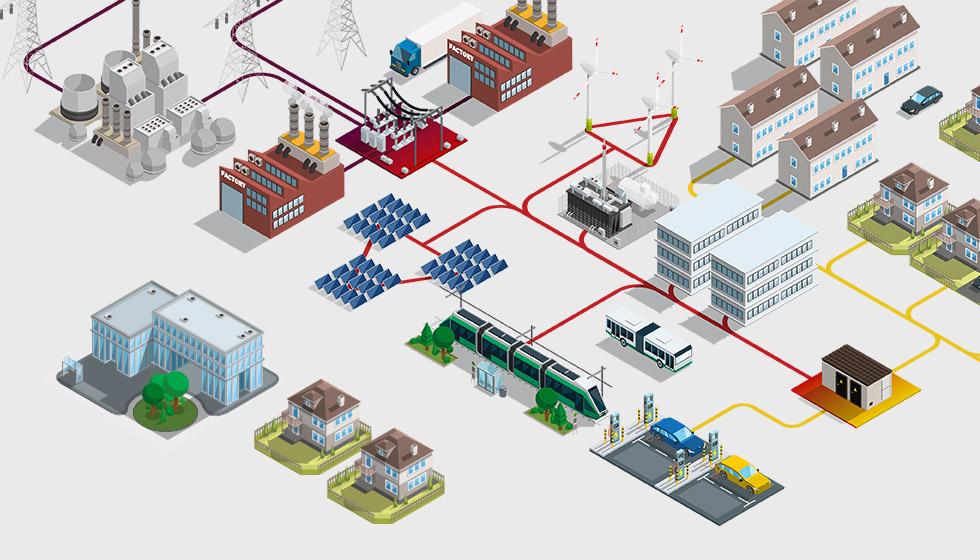 (Violett) Hochspannung 110 (kV), (Rot) Mittelspannung 10 -20 kV, (Gelb) Niederspannung 400 V. llu: Max Weber | trurnit Publishers
